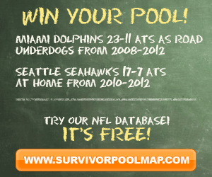 Win your Pool! Visit www.survivorpoolmap.com!